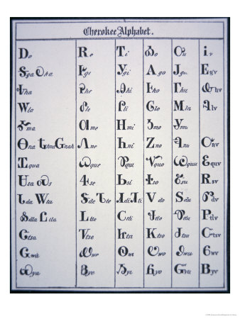 Cherokee Alphabet, Developed in 1821